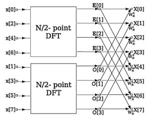 晶钻专利:多分辨率频谱分析在模态分析和振动控制的应用 2