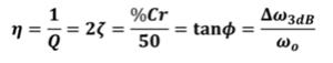 晶钻专利:多分辨率频谱分析在模态分析和振动控制的应用 15
