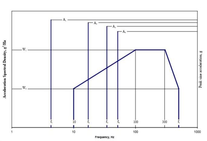 晶钻专利:多分辨率频谱分析在模态分析和振动控制的应用 16