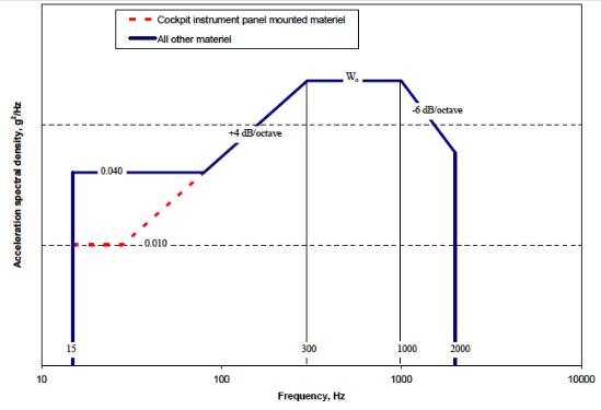 晶钻专利:多分辨率频谱分析在模态分析和振动控制的应用 17