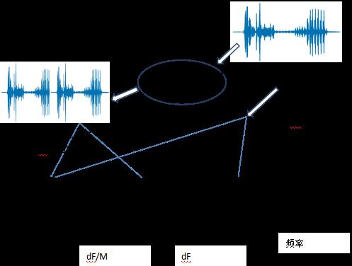 晶钻专利:多分辨率频谱分析在模态分析和振动控制的应用 18