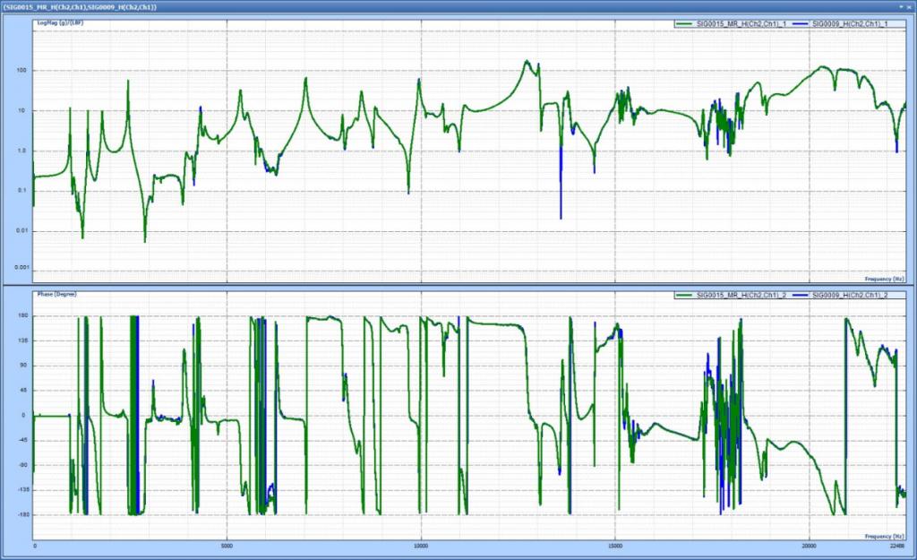 晶钻专利:多分辨率频谱分析在模态分析和振动控制的应用 19