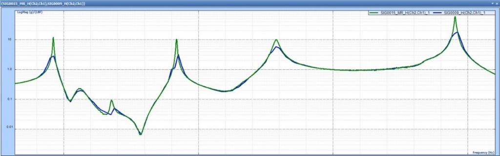 晶钻专利:多分辨率频谱分析在模态分析和振动控制的应用 20