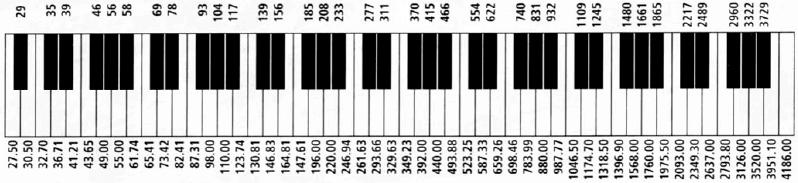 晶钻专利:多分辨率频谱分析在模态分析和振动控制的应用 3