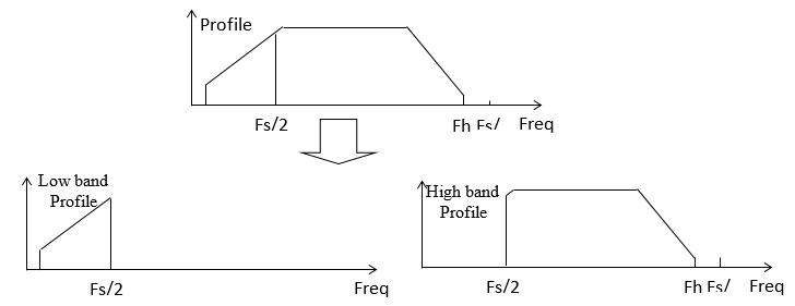 晶钻专利:多分辨率频谱分析在模态分析和振动控制的应用 21