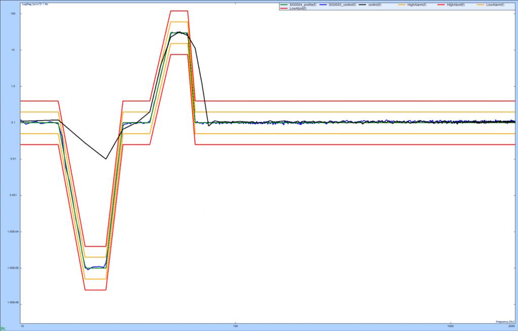 晶钻专利:多分辨率频谱分析在模态分析和振动控制的应用 22