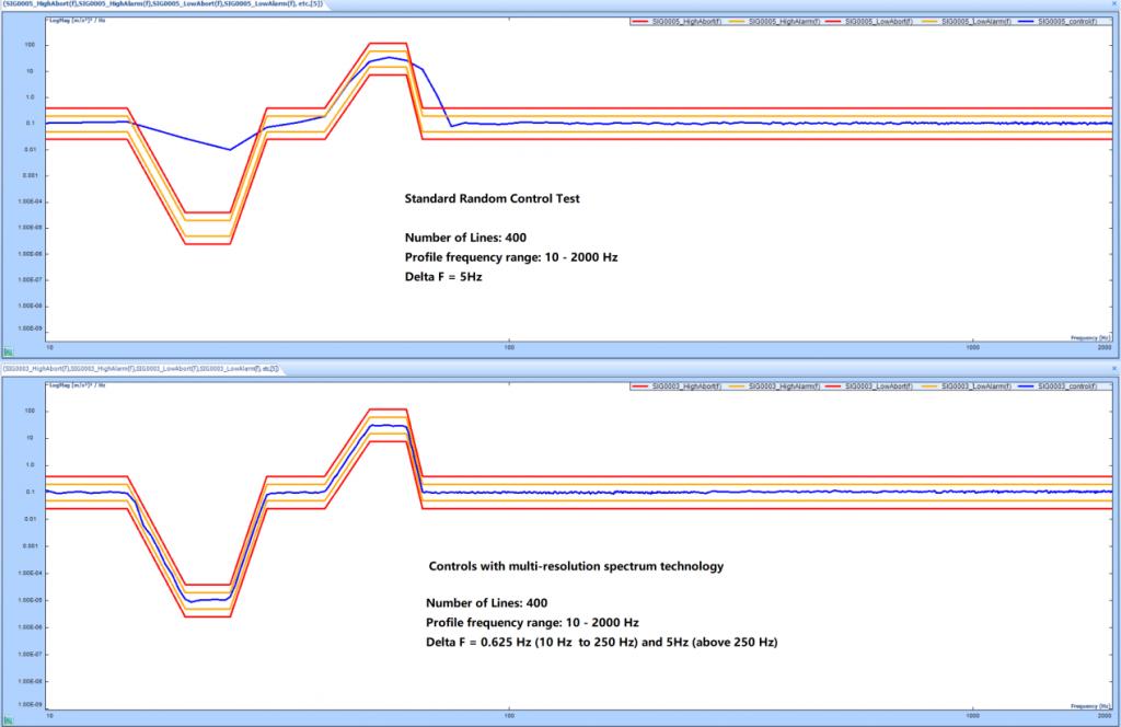 晶钻专利:多分辨率频谱分析在模态分析和振动控制的应用 23