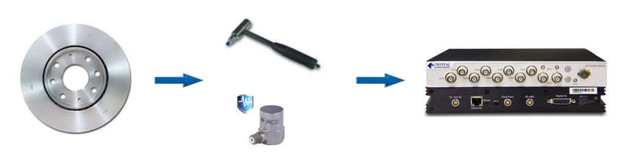 机械零部件刹车盘振动测试固有频率解决方案 1