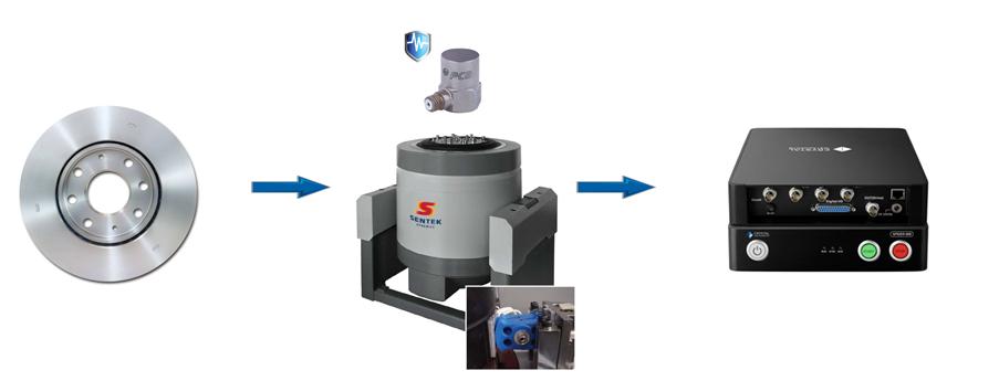 机械零部件刹车盘振动测试固有频率解决方案 3