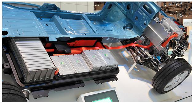 EDM通过Can总线监测汽车电池组测试方案 1