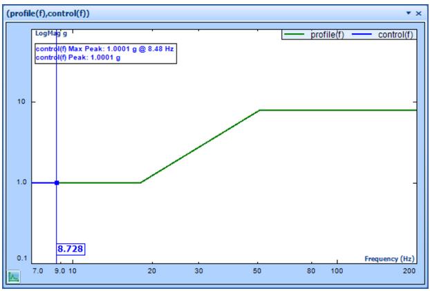 四种流行的电动汽车电池振动测试标准及相关测试方法 4