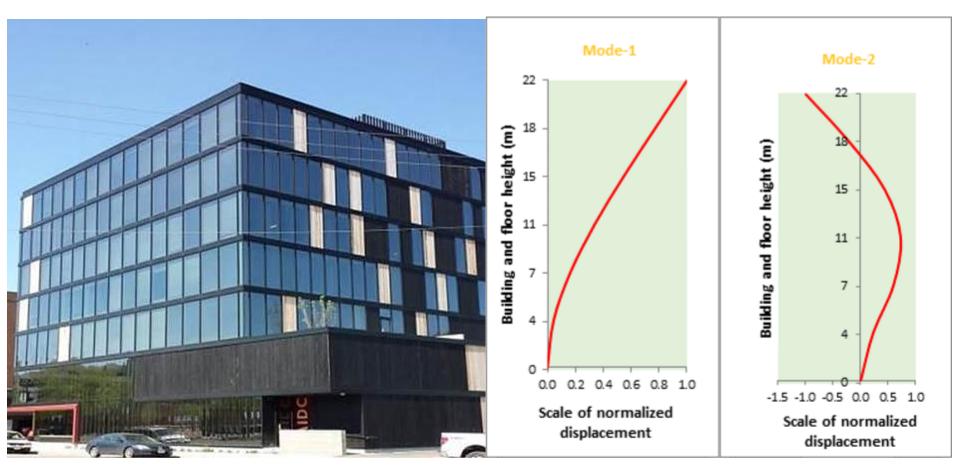 环境激励下高层建筑工作模态分析案例 1
