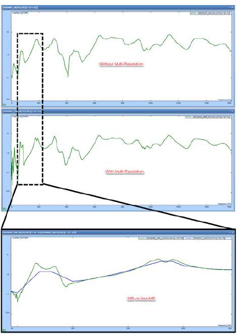 低频振动模态参数识别技术 1