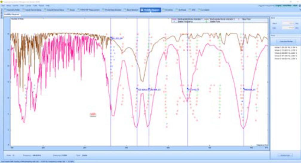 低频振动模态参数识别技术 3