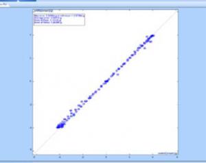 目标谱和控制谱之间误差显示交叉图
