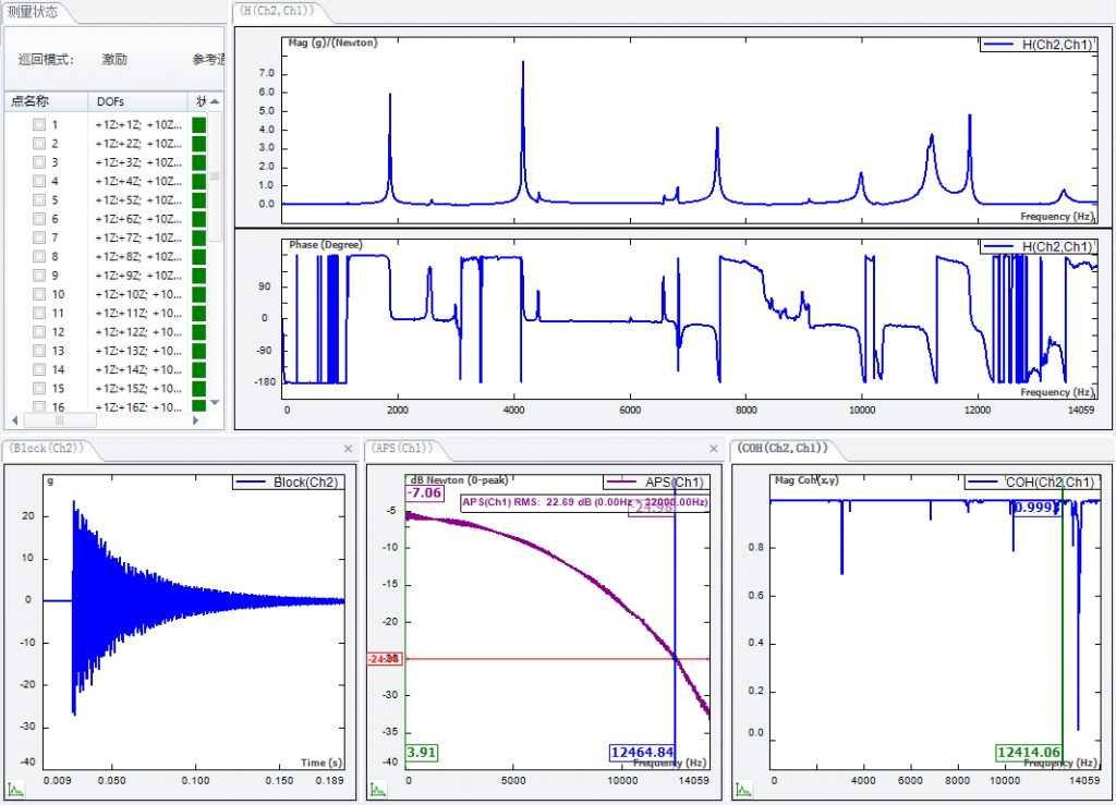 刹车盘制动盘模态测试分析方法 4