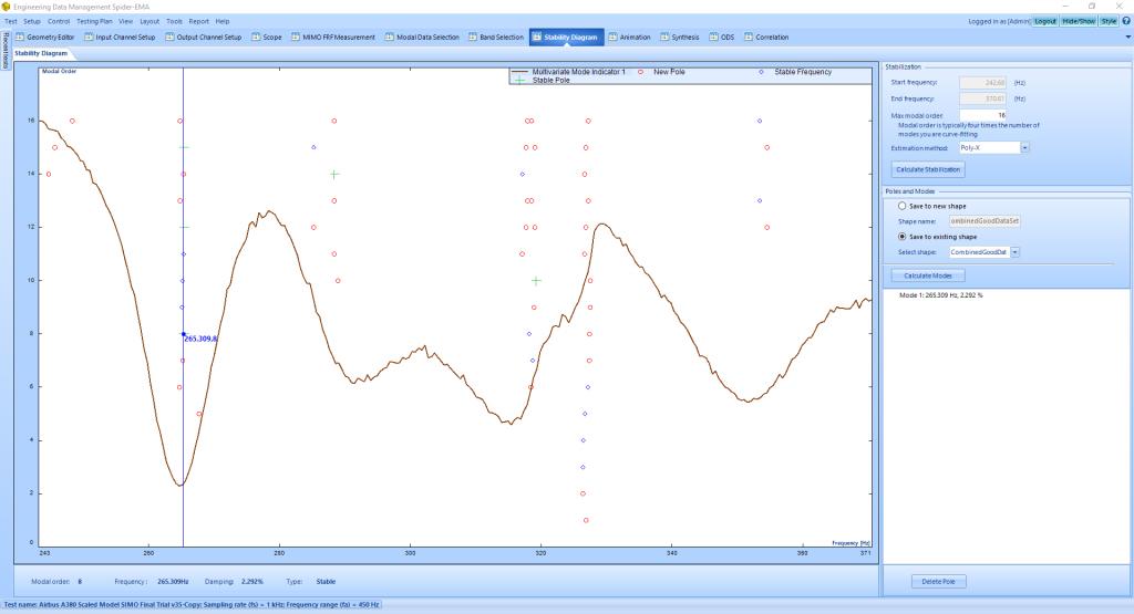 飞机模型模态实验分析与模态参数识别 6