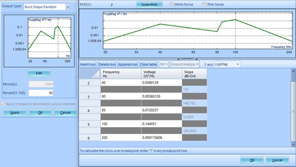 MIMO FRF模态试验中的形随机和突发随机激励 6