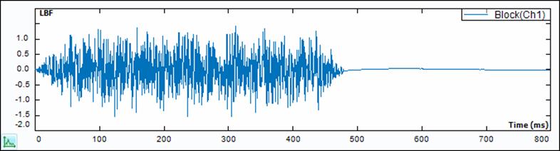 MIMO FRF模态试验中的形随机和突发随机激励 7