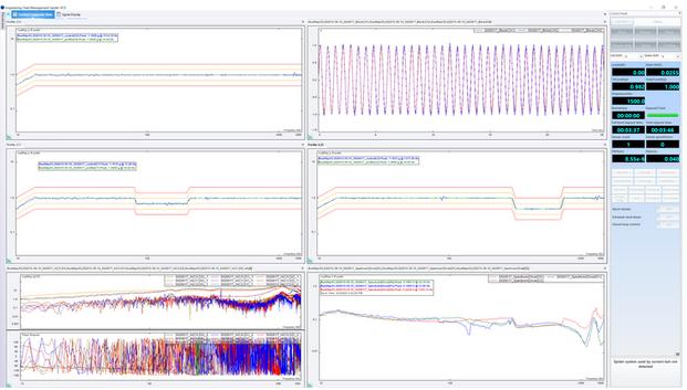 多分辨率频谱技术MIMO 正弦控制的应用 3