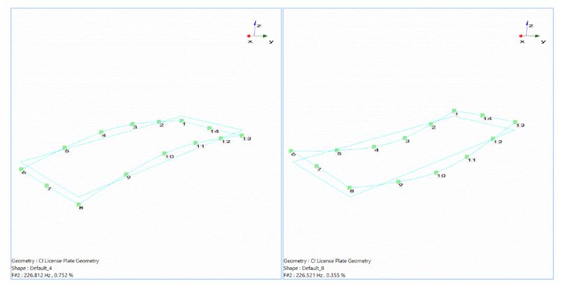 模态分析中常规FFT和使用多分辨率频谱技术FFT的比较 15