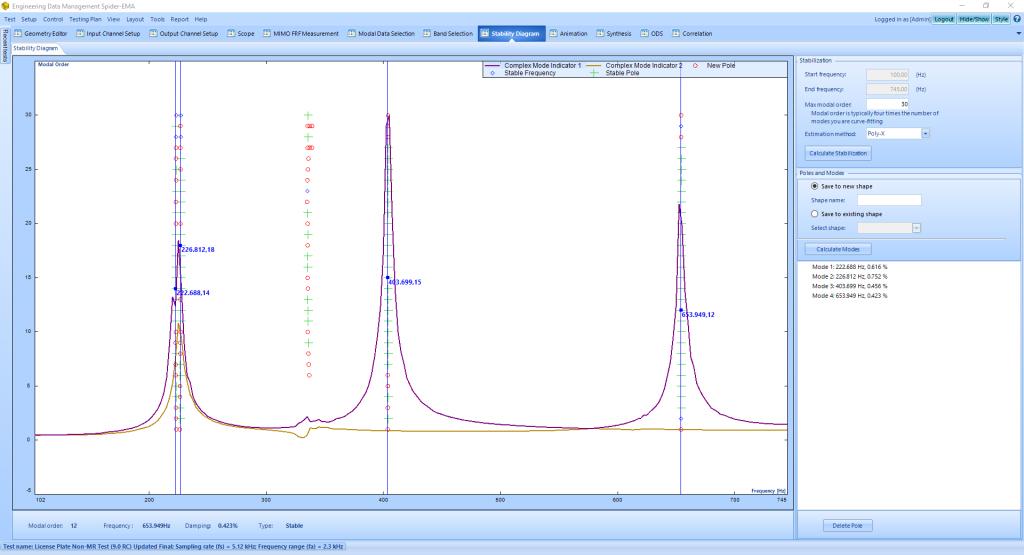模态分析中常规FFT和使用多分辨率频谱技术FFT的比较 7