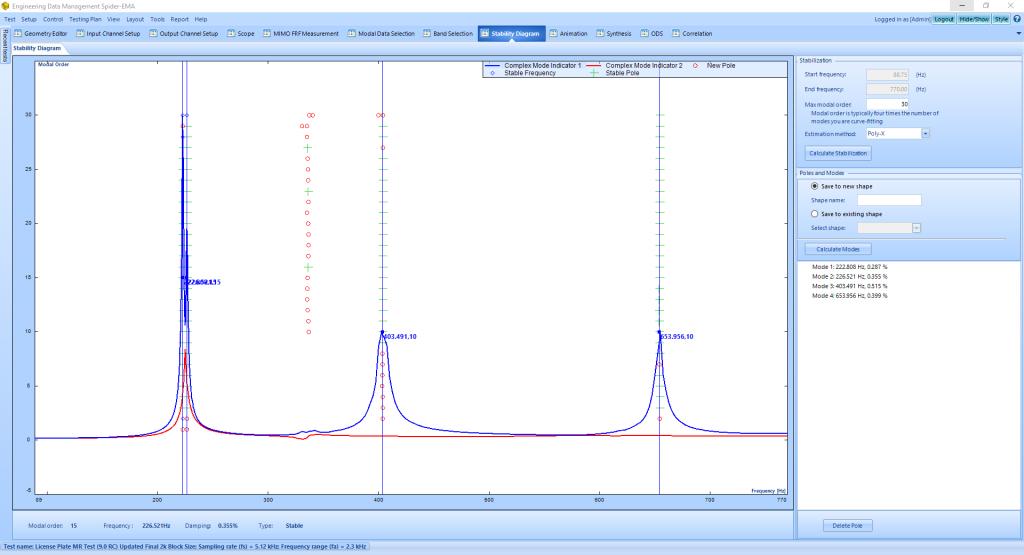 模态分析中常规FFT和使用多分辨率频谱技术FFT的比较 8