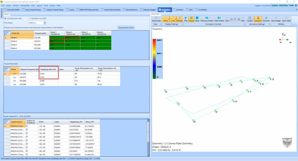 模态分析中常规FFT和使用多分辨率频谱技术FFT的比较 9