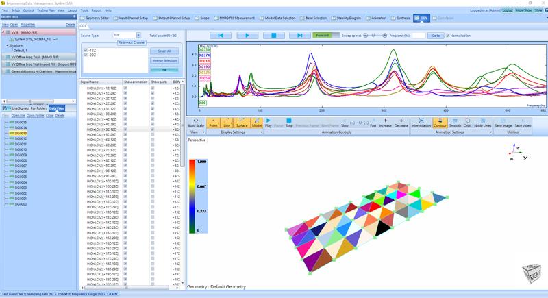 试验模态分析中频率工作扰度形状(ODS)分析 3