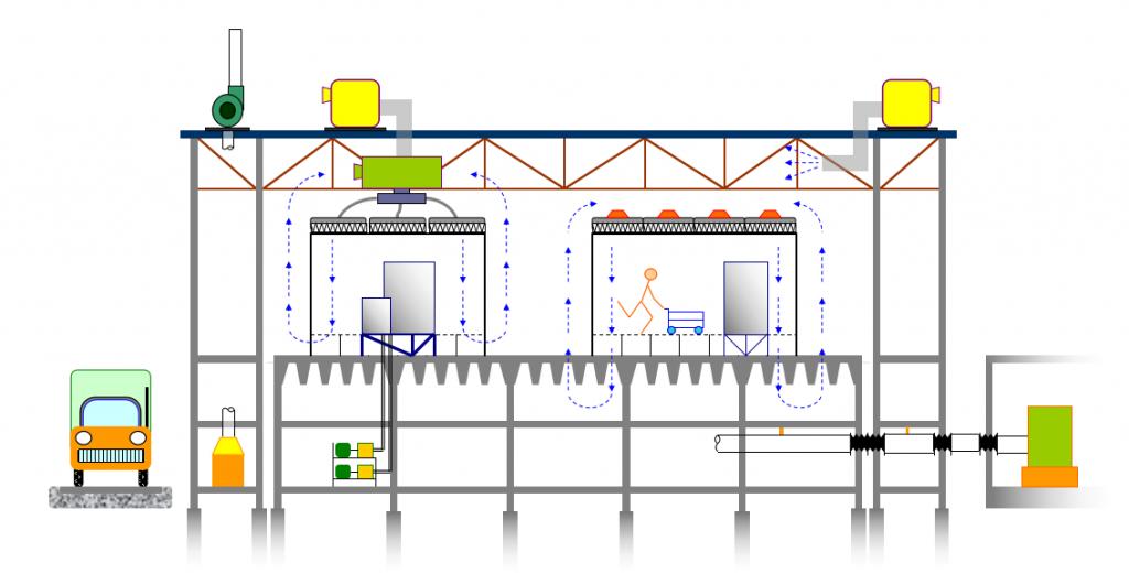 电子工业厂房微振动测量方案 2