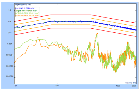 MIMO振动系统抑制控制(Control Null)功能 6