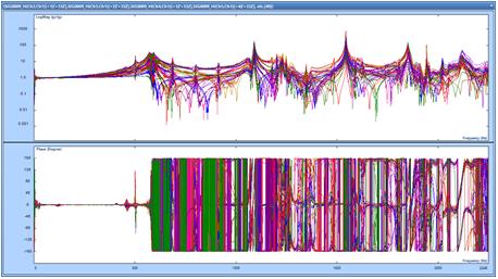 振动台扩展头的模态试验分析 5
