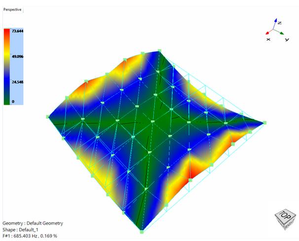 振动台扩展头的模态试验分析 6