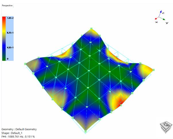 振动台扩展头的模态试验分析 8