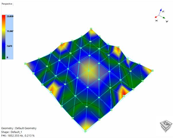 振动台扩展头的模态试验分析 9