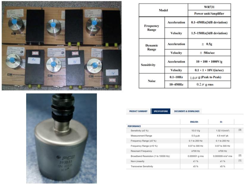 微振动测量仪器推荐及测量解决方案 4