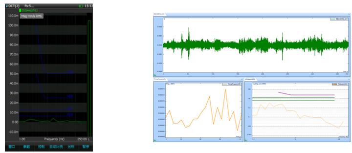 微振动测量仪器推荐及测量解决方案 5