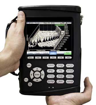CoCo-90动态信号分析仪和数据采集设备(16通道) 1