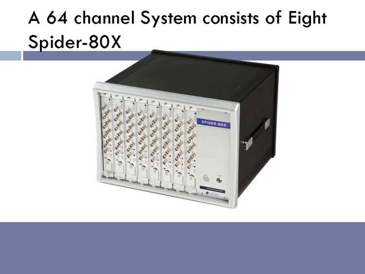 EDM-Cloud 远程监控平台 9