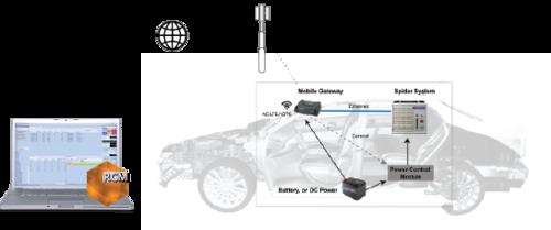 动态信号测试系统,动态信号分析仪,频谱分析仪,数据采集仪 10