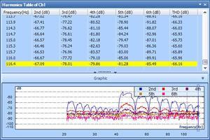 振动控制系统软件(VCS) 12