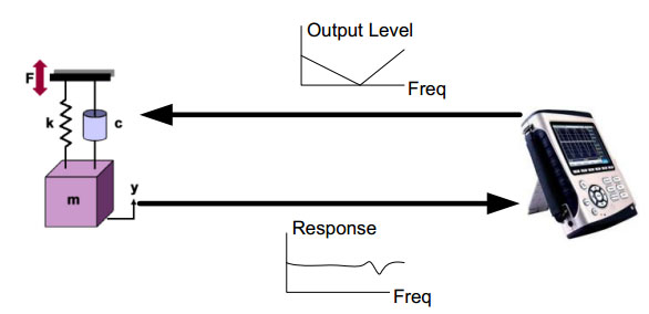 CoCo的三种输出控制模式 3