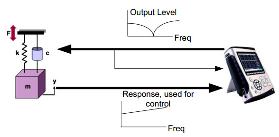 CoCo的三种输出控制模式 4