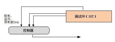 什么是振动控制系统? 2