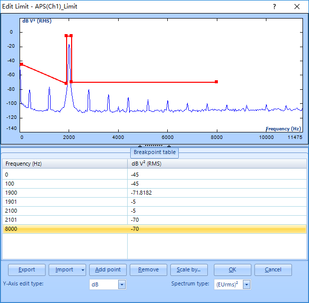Spider系列和CoCo-80X信号分析仪阈值测试功能的应用和实现 2
