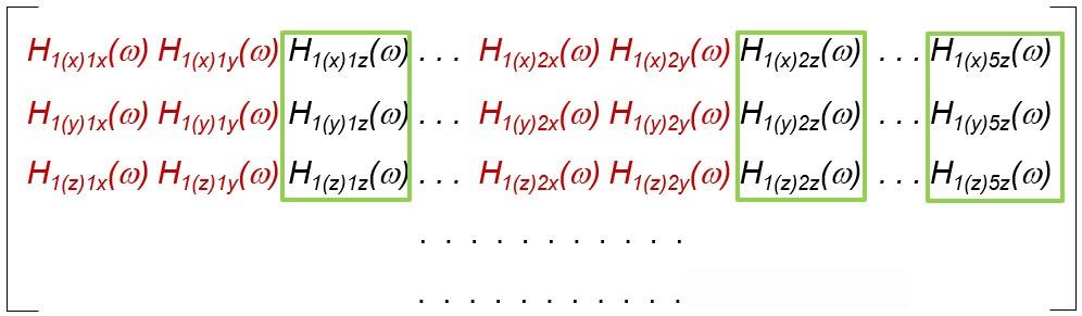 做锤击法模态试验,对比移动力锤固定传感器和移动传感器固定力锤两种方法优缺点 6