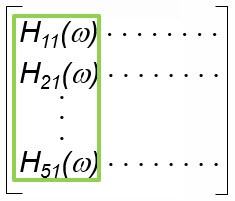 做锤击法模态试验,对比移动力锤固定传感器和移动传感器固定力锤两种方法优缺点 9