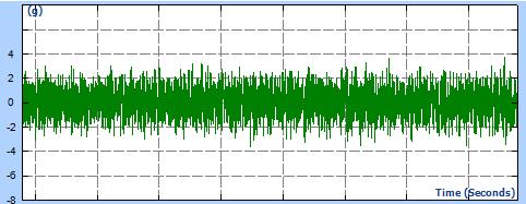 峰度控制和削波 1