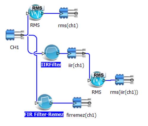 动态信号测试系统,动态信号分析仪,频谱分析仪,数据采集仪 18