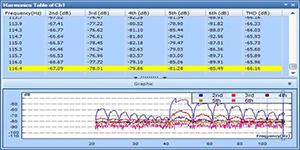 振动噪声测试系统,振动测试系统,振动控制系统,振动噪声测试 12